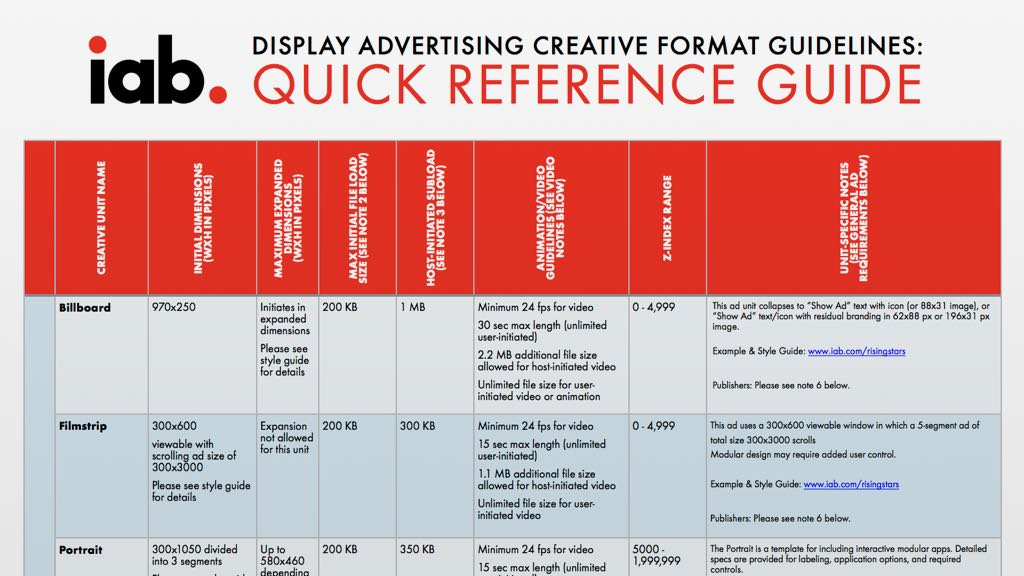 iab-ad-reference-guide-sample
